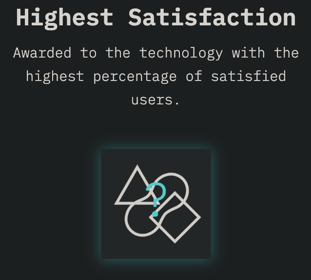 Winner of the State of JS 2020 award for the technology with the highest percentage of satisfied users